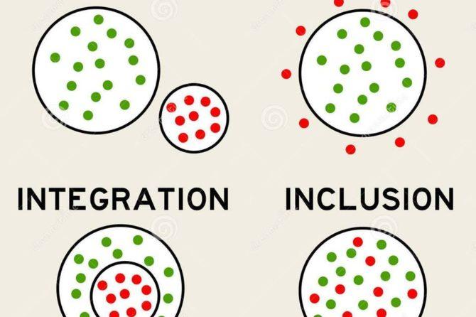 L'inclusion – Un objectif à atteindre
